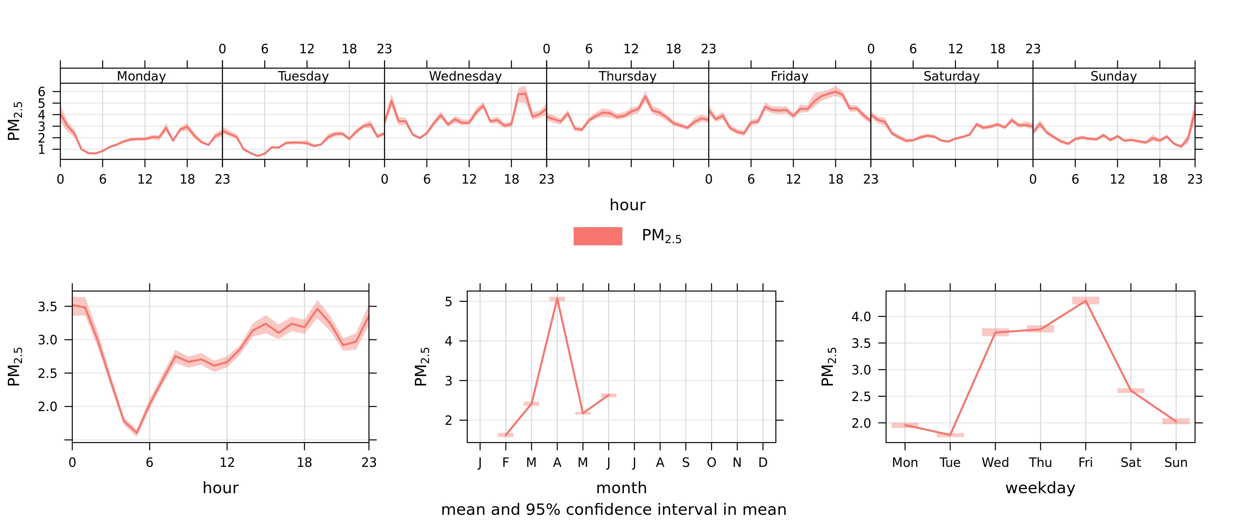 Figure4_BrockleyRise_2060TimePlot